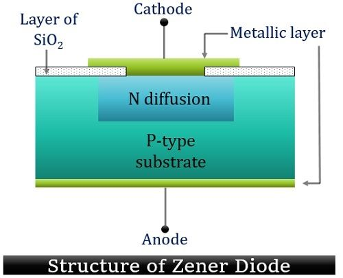 construction of zener diode