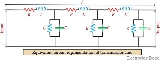 equivalent circuit of a transmission line
