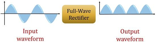 full wave rectifier waveform