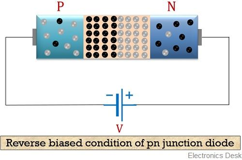 reverse biasing of pn junction