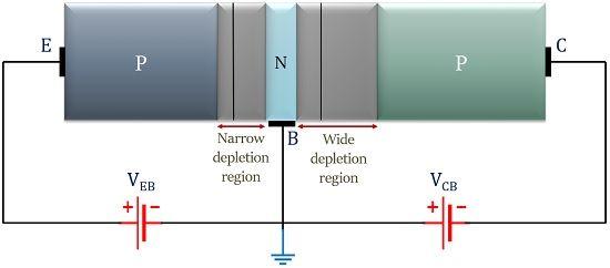 active region operation of pnp transistor