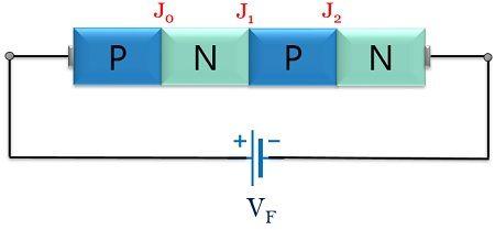 forward blocking mode of thyristor