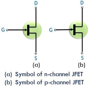 symbol of jfet