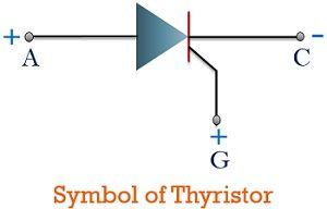 symbol of thyristor(scr)