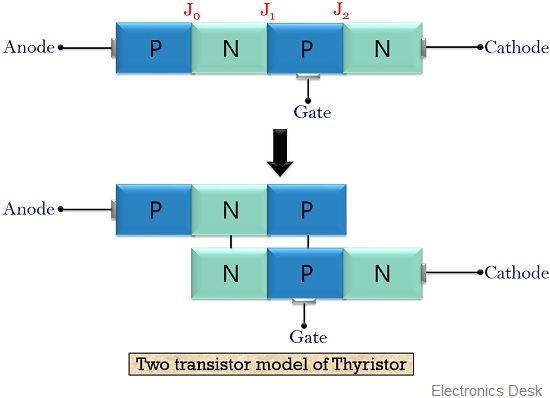 two transistor model of thyristor