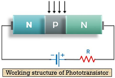 working of phototransistor