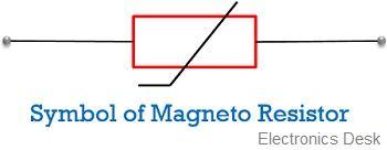 symbol of magneto resistor