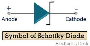 symbol of schottky diode
