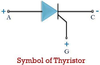 symbol of thyristor