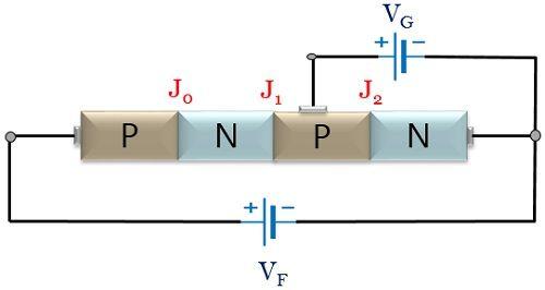 thyristor biasing arrangement