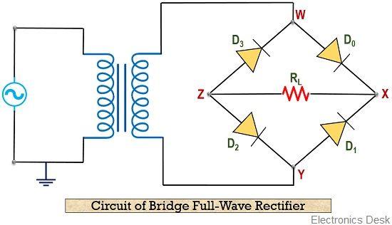 circuit of bridge full wave rectifier