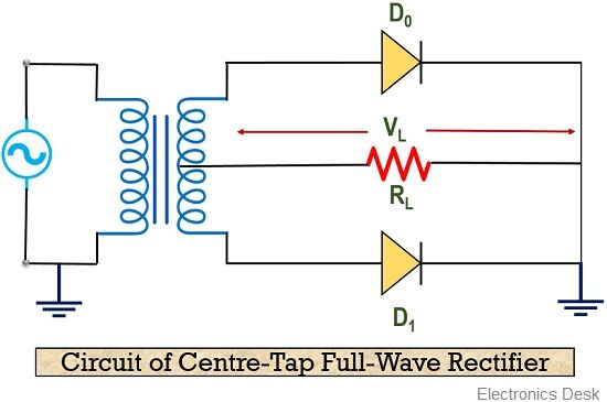 circuit of centre-tap full wave rectifier
