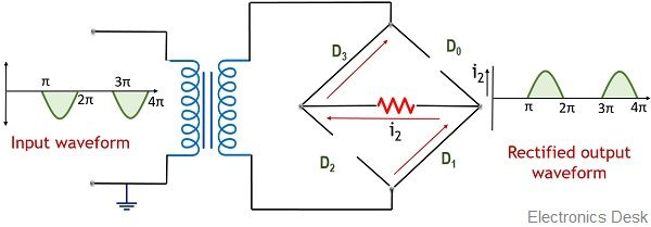 output for negative half for bridge type full wave rectifier