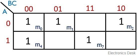 3 variable k map eg 1
