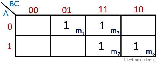 3 variable k map eg 2