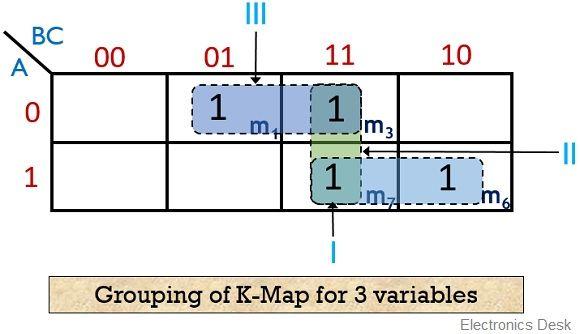 3 variable k map grouping eg 2
