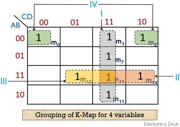 4 variable k map grouping eg 1