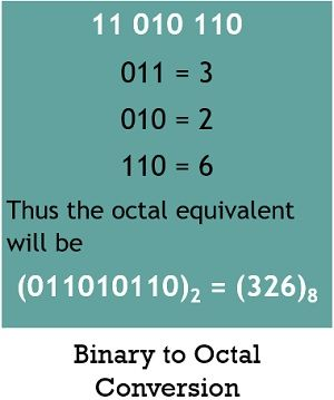 binary to octal conversion 1