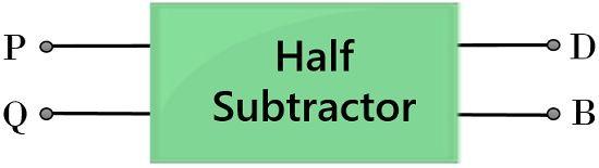 block representation of half subtractor
