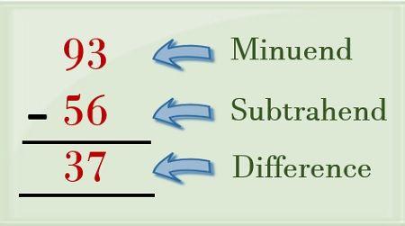 decimal subtaction