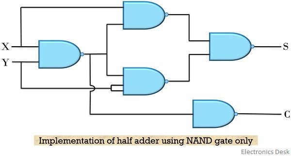 half adder using NAND gate only