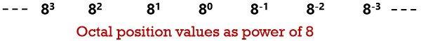 octal position values