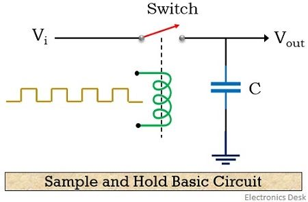 sample and hold basic circuit