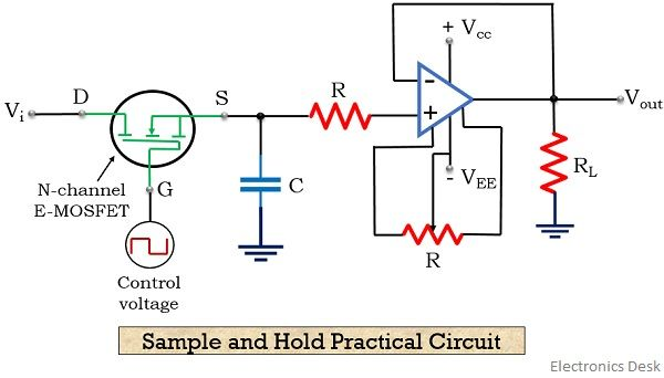 sample and hold practical circuit