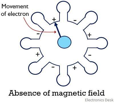 magnetron case 1