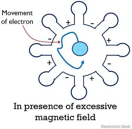 magnetron case 4