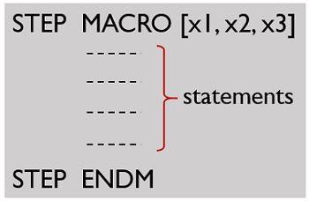 assembler directive - macro