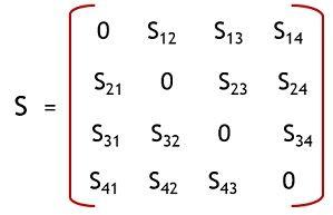 scattering matrix of directional coupler 2