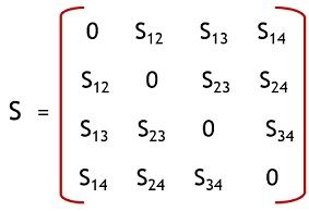 scattering matrix of directional coupler 3