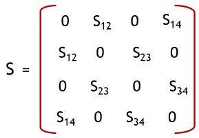scattering matrix of directional coupler 4