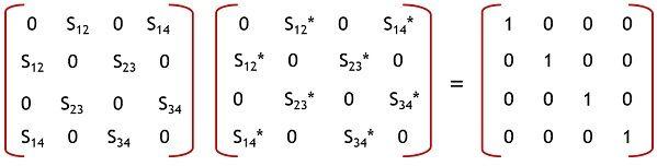 scattering matrix of directional coupler 5