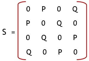 scattering matrix of directional coupler 7