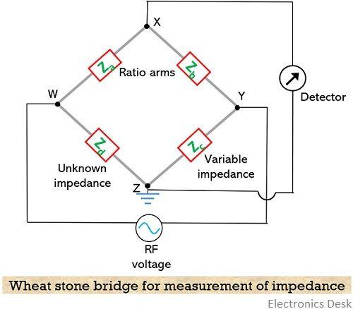 wheat stone bridge for impedance measurement