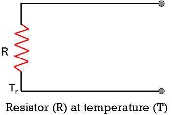 resistor at temperature T