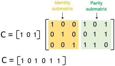 codeword matrix