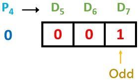 decoding parity check 3