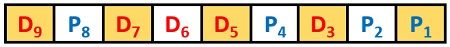 encoding example 1