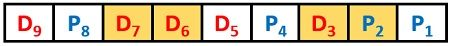 encoding example 2