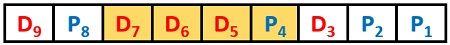 encoding example 3