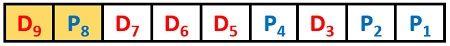 encoding example 4